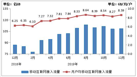 深圳手机网站建设